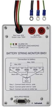 Foto de Monitores permanentes para baterías