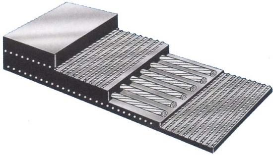 Foto de Bandas transportadoras de caucho de núcleo metálico (ST)