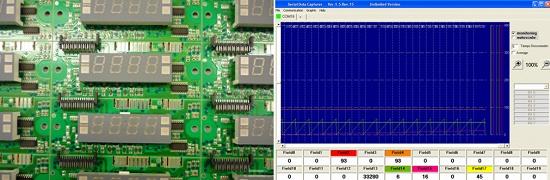 Foto de Estudios y proyectos de ingeniería electrónica