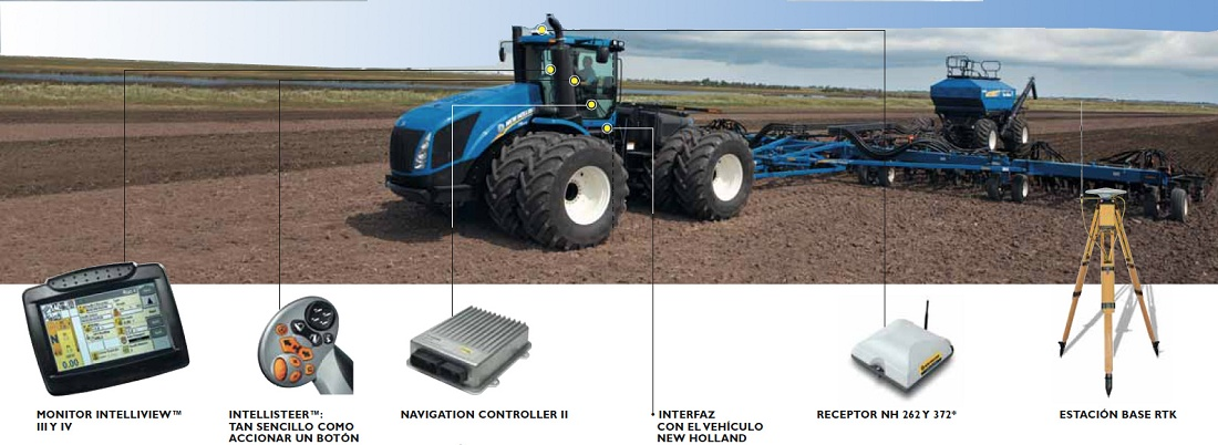 GPS guidance systems New Holland IntelliSteer - Agriculture - GPS