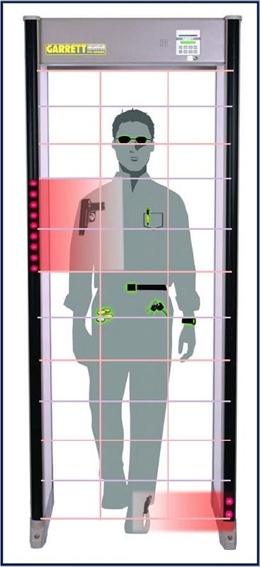 Arcos detectores de metales garrett pd 6500i obras - Normativa detectores de metales ...