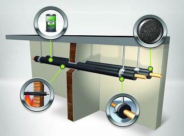Aislamiento t rmico profesional af armaflex materiales - Tipos de aislamiento termico ...