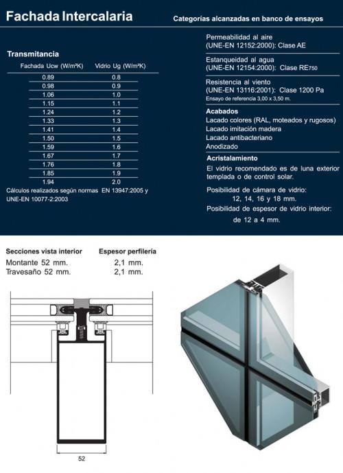Fachada intercalaria materiales para la construcci n - Materiales de construccion para fachadas ...