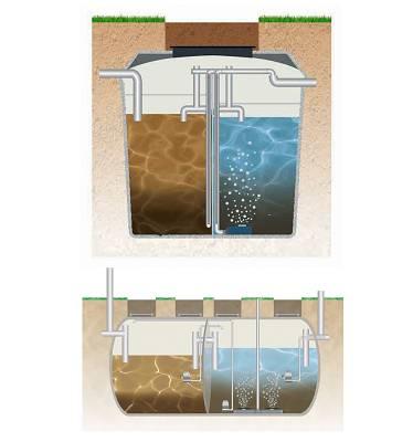 Depuradora secuencial de aguas residuales dom sticas for Depuradora aguas residuales