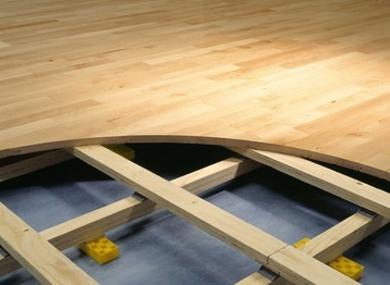 Picture Of Sports Floors