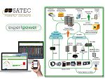 Sistema de gestión energ